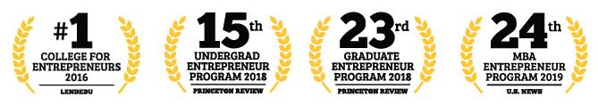 Entrepreneurship rankings