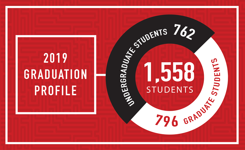 Graduation Class of 2019 infographic header